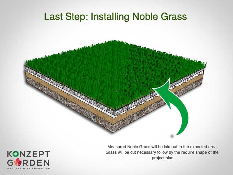 Noble Grass Installation-garden-LastStep